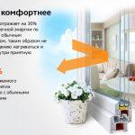 Economie de până la 30% Ferestre Termopan MD PRETURI - Usi Ferestre PVC Geamuri Termopane Moldova | Ferestre Salamander Chisinau| Ferestre PVC - Ferestre Steclopachet.